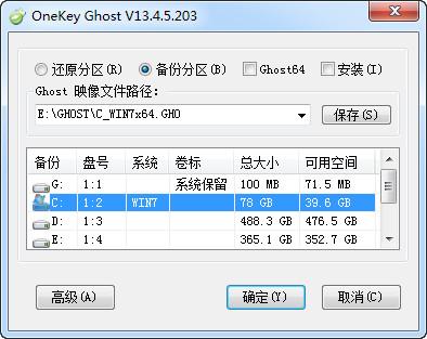 OneKey Ghost是什么