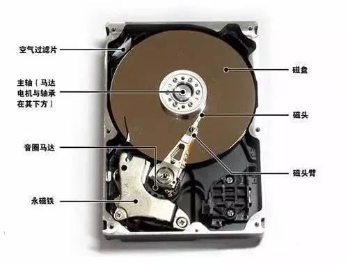 拔插头关电脑,强制关电源对电脑到底有什么不好的地方