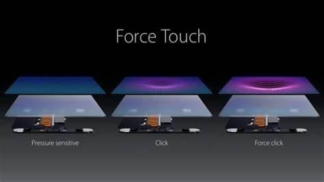 Apple在2014推出了Force Touch,一种用于Mac OS的触觉反馈系统;同时,iOS推出了类似的3D Touch