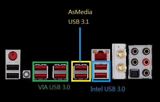USB 3.1于2013年7月发布,提供高达10 Gbps的数据传输速率