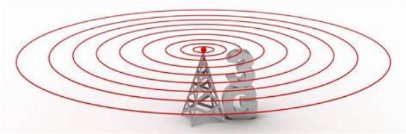 NTT DoCoMo是2001年在日本推出第三代cellular network(3G)的第一家公司,采用的是WCDMA标准
