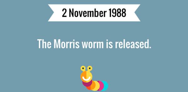 第一个 worm 名为 Morris worm ,由Robert Tappan Morris于1988年11月2日创造
