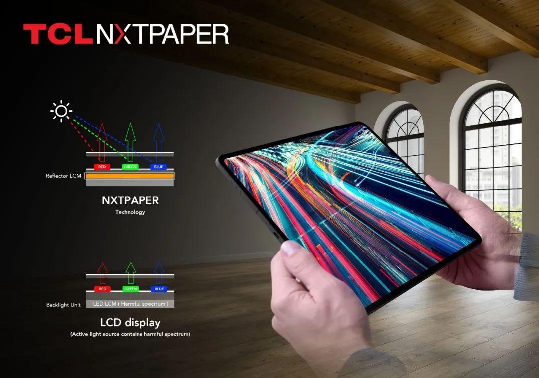 2020年9月4日,TCL发布全新显示技术NXTPAPER:无需LED背光 体验强于水墨屏
